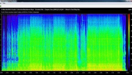 Cách phân biệt chất lượng nhạc MP3 với nhạc LOSSLESS chất lượng cao